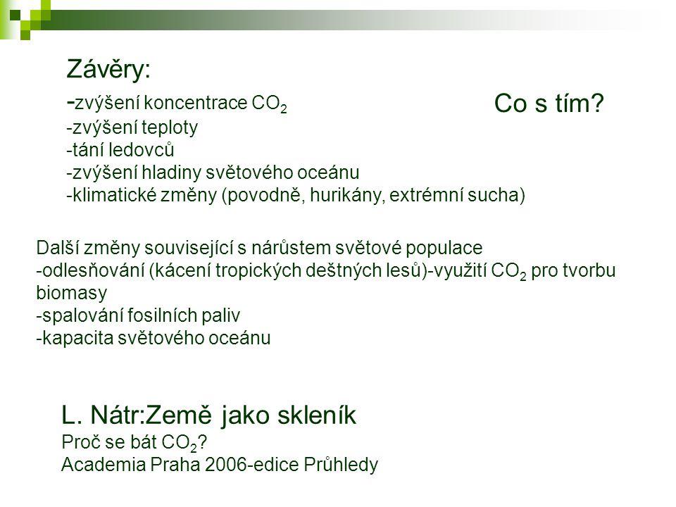 -zvýšení koncentrace CO2 Co s tím