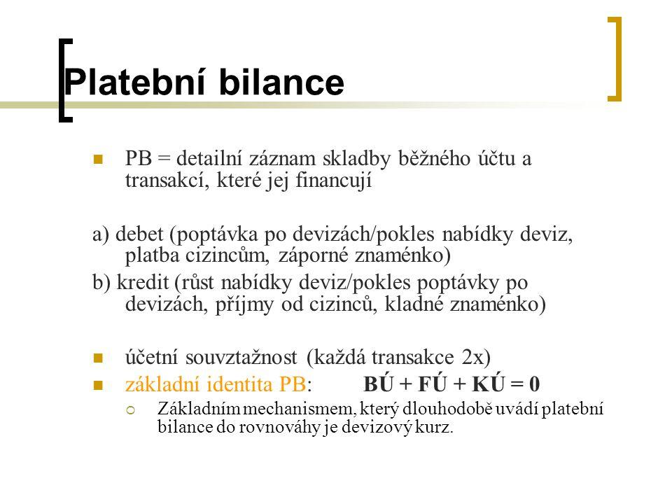 Platební bilance PB = detailní záznam skladby běžného účtu a transakcí, které jej financují.