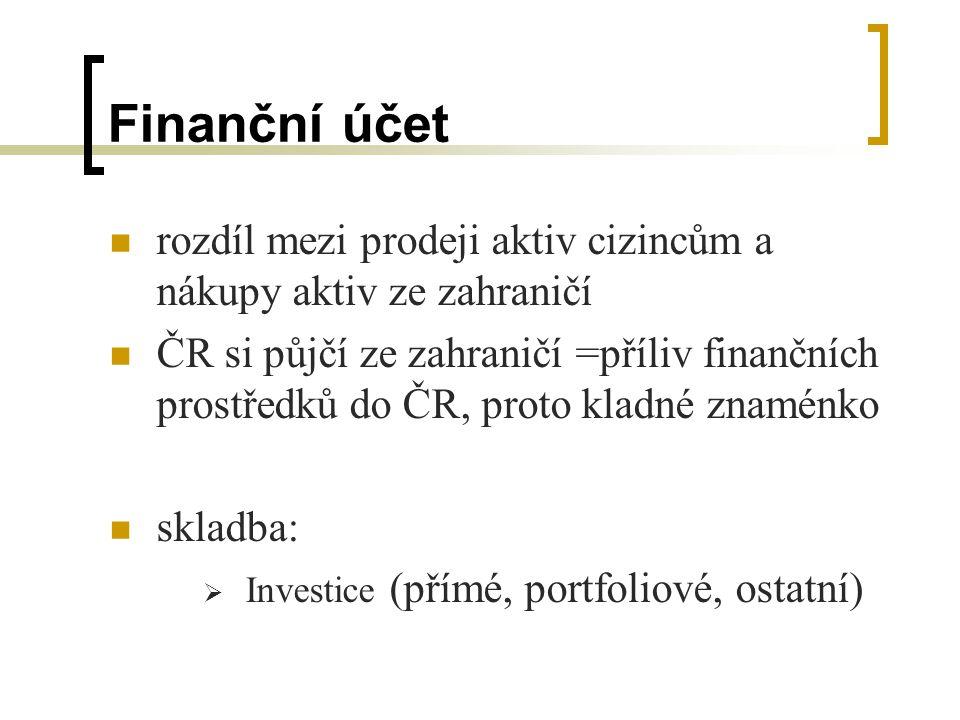 Finanční účet rozdíl mezi prodeji aktiv cizincům a nákupy aktiv ze zahraničí.
