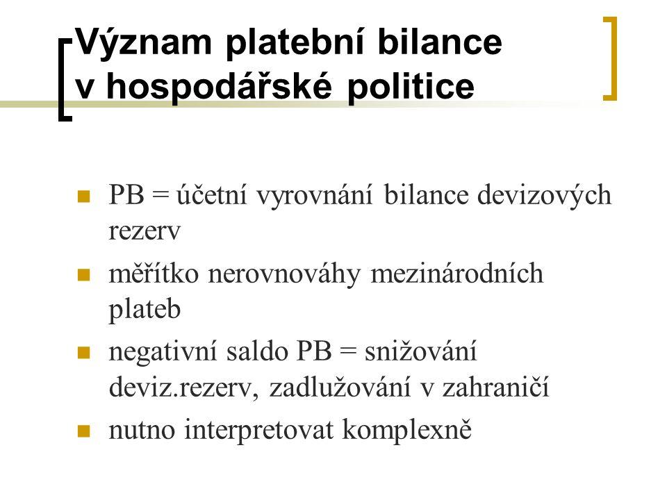 Význam platební bilance v hospodářské politice