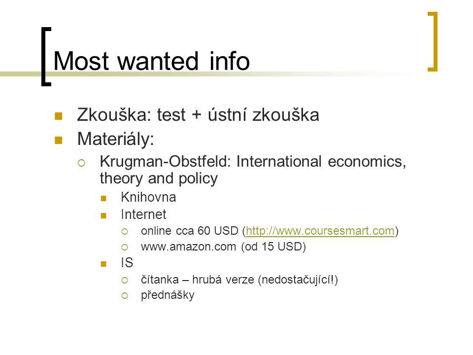 Most wanted info Zkouška: test + ústní zkouška Materiály: