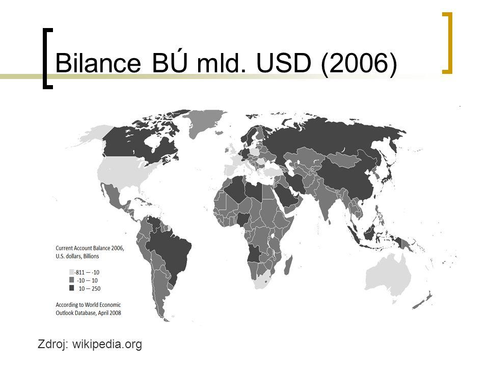Bilance BÚ mld. USD (2006) Zdroj: wikipedia.org