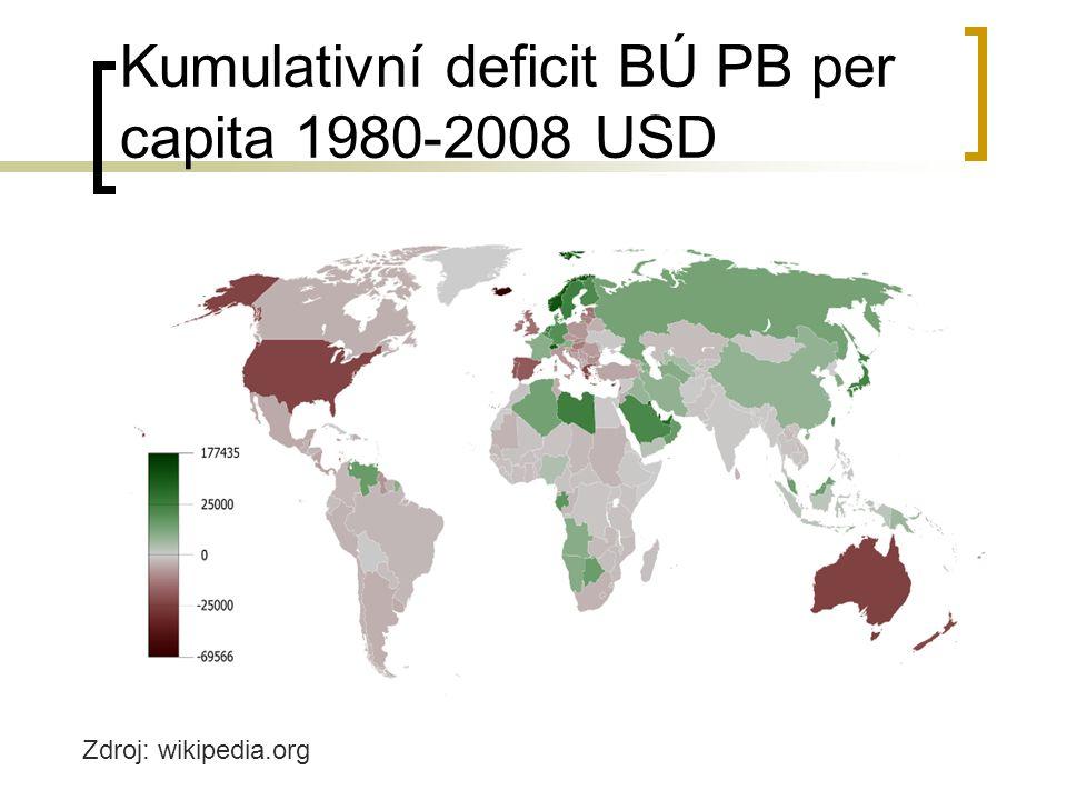 Kumulativní deficit BÚ PB per capita 1980-2008 USD