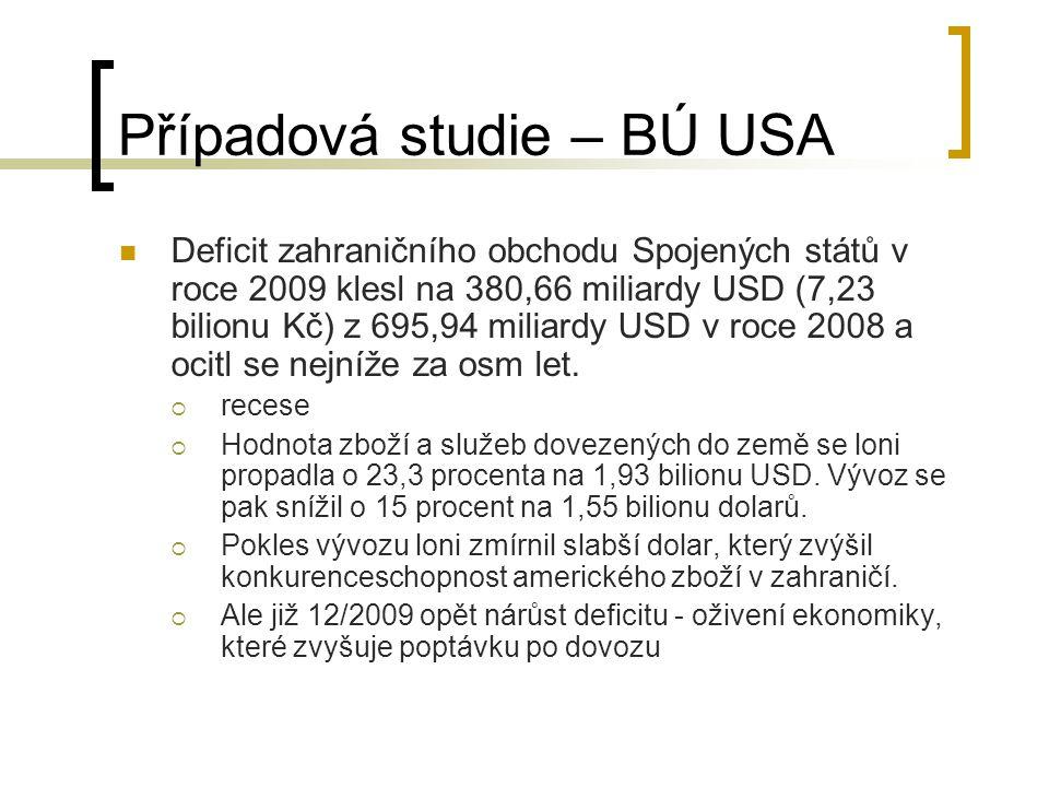 Případová studie – BÚ USA