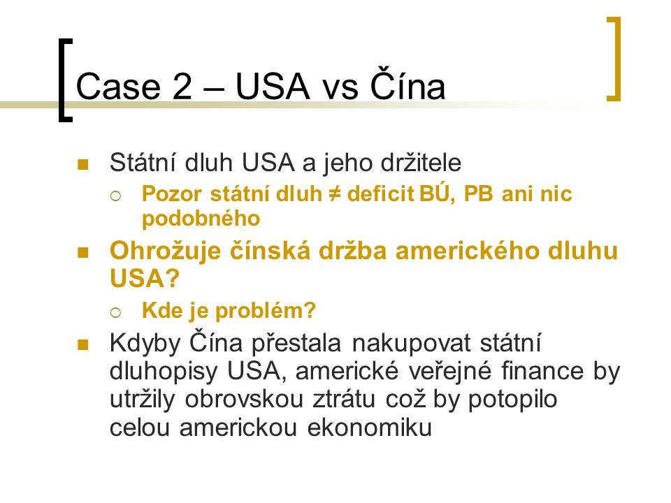 Case 2 – USA vs Čína Státní dluh USA a jeho držitele