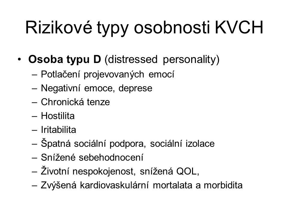 Rizikové typy osobnosti KVCH