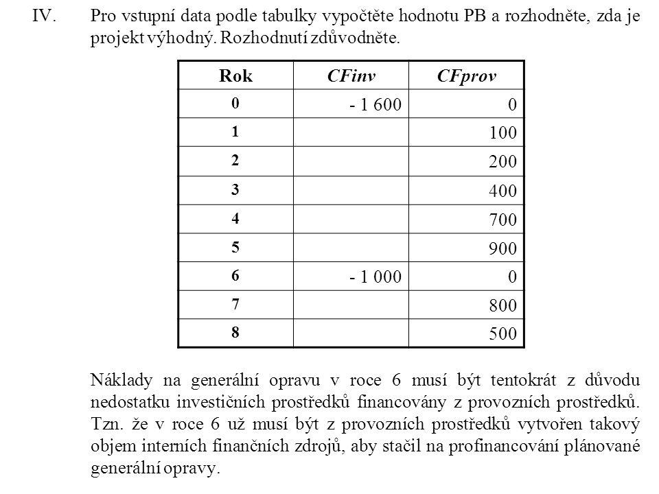 Pro vstupní data podle tabulky vypočtěte hodnotu PB a rozhodněte, zda je projekt výhodný. Rozhodnutí zdůvodněte.