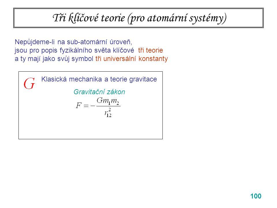Tři klíčové teorie (pro atomární systémy)