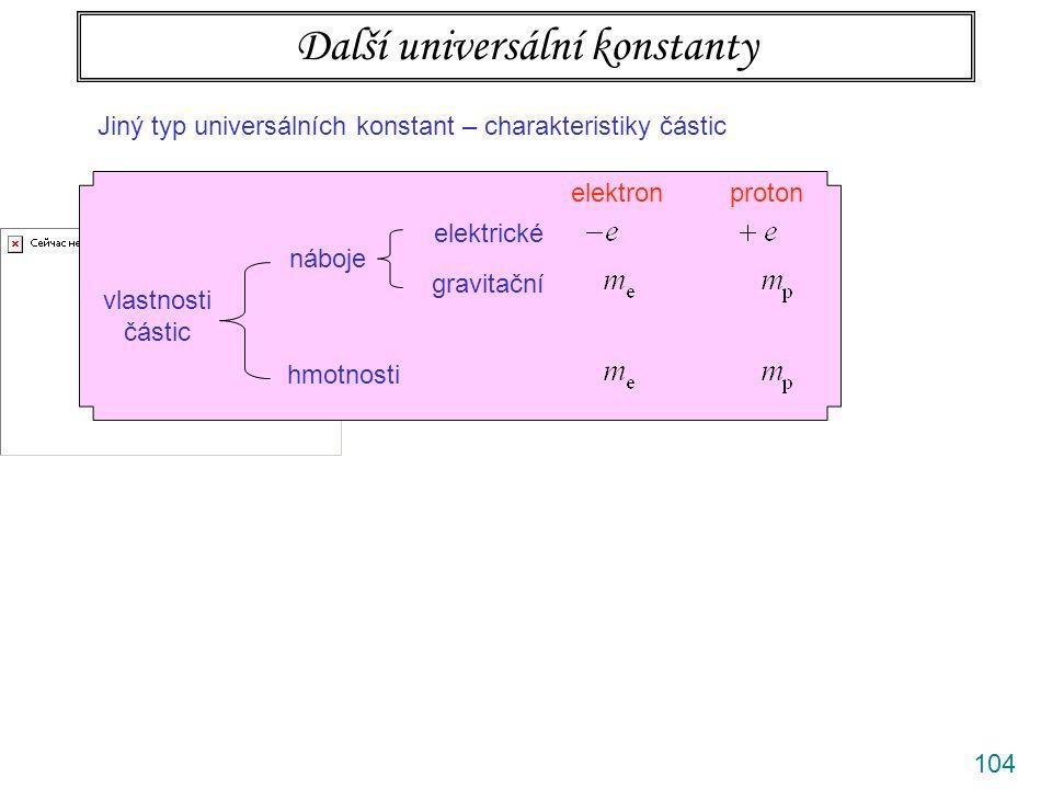 Další universální konstanty