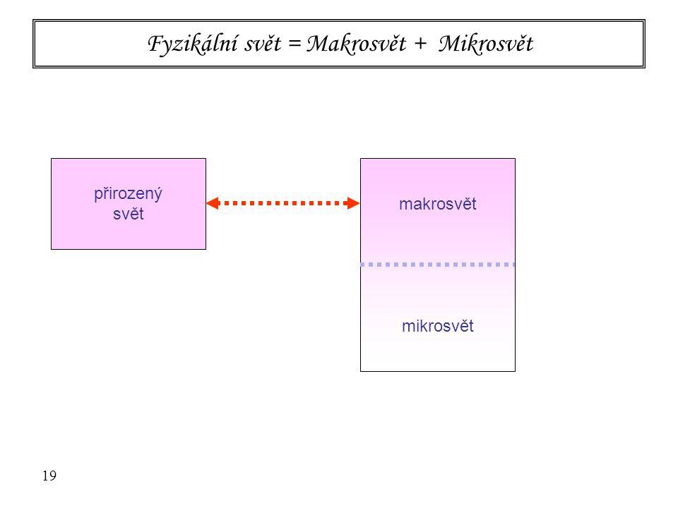 Fyzikální svět = Makrosvět + Mikrosvět