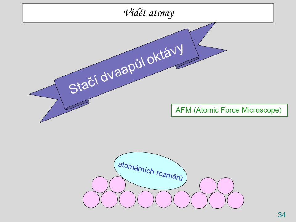 Vidět atomy AFM (Atomic Force Microscope) atomárních rozměrů