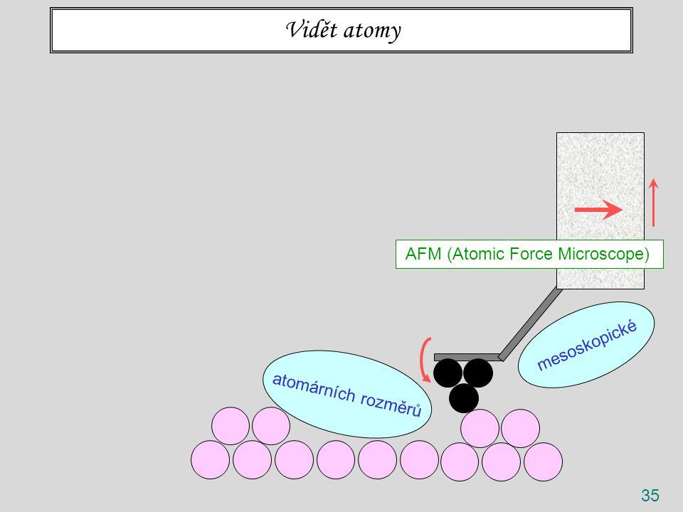 Vidět atomy AFM (Atomic Force Microscope) mesoskopické