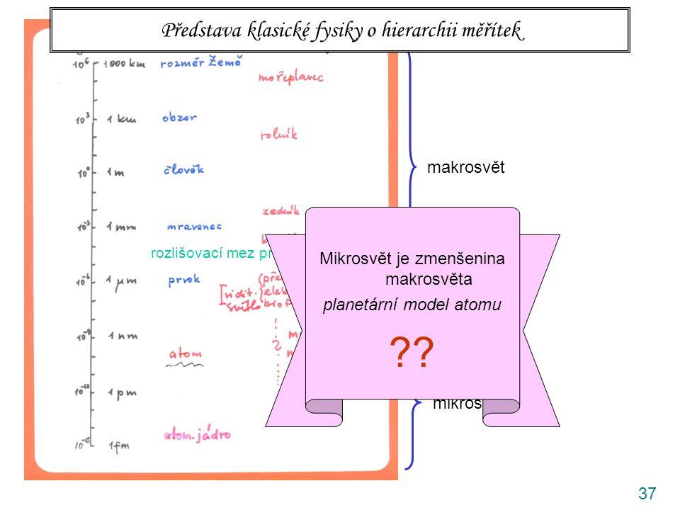 Představa klasické fysiky o hierarchii měřítek