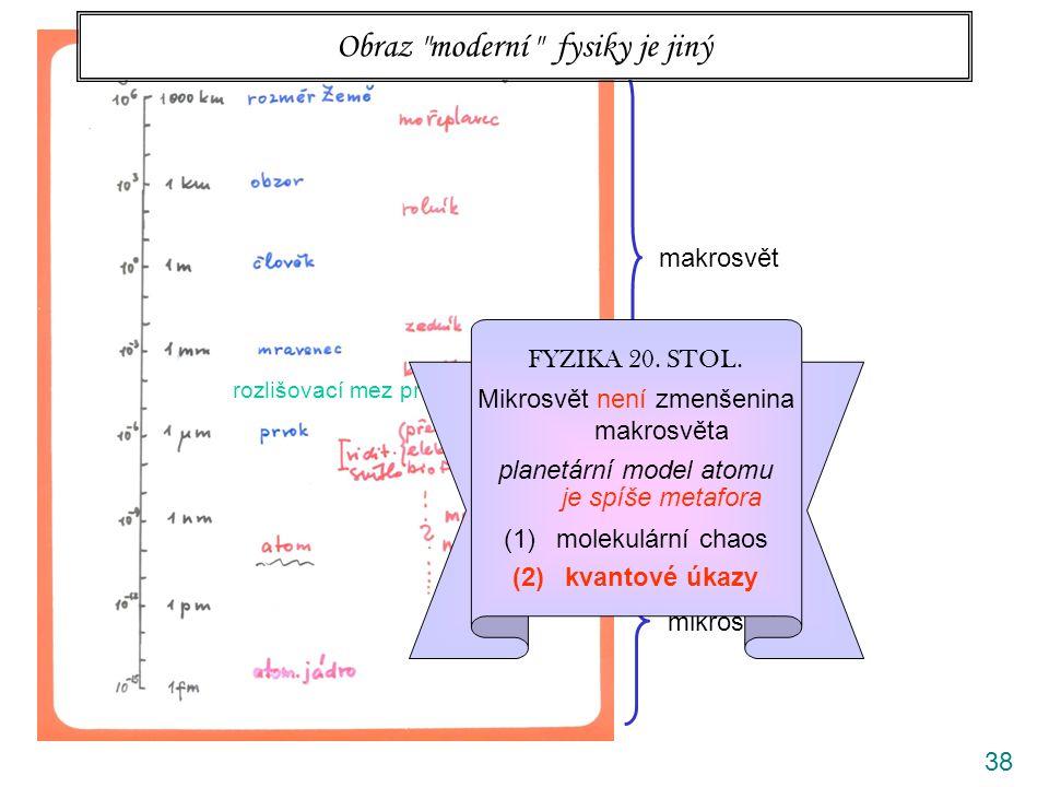 Obraz moderní fysiky je jiný