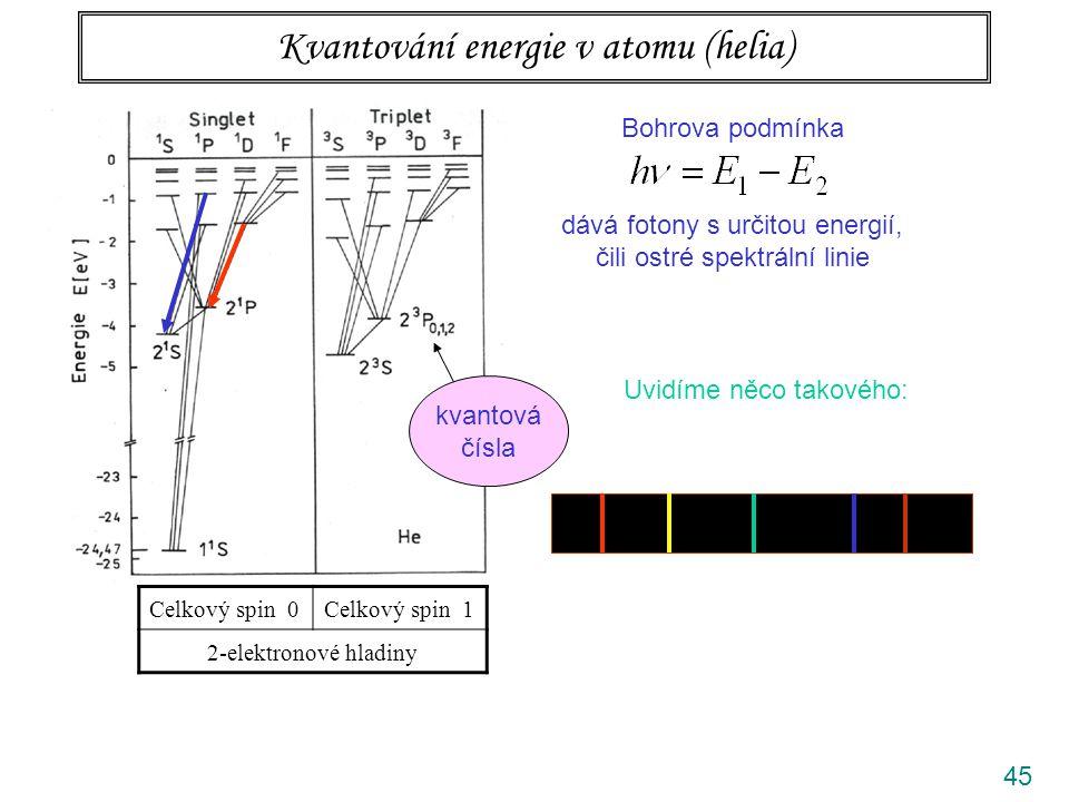 Kvantování energie v atomu (helia)