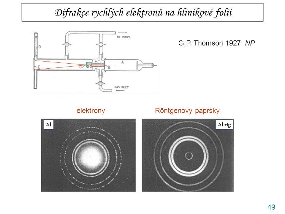 Difrakce rychlých elektronů na hliníkové folii