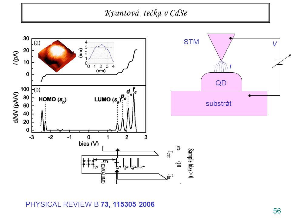 Kvantová tečka v CdSe STM V I QD substrát