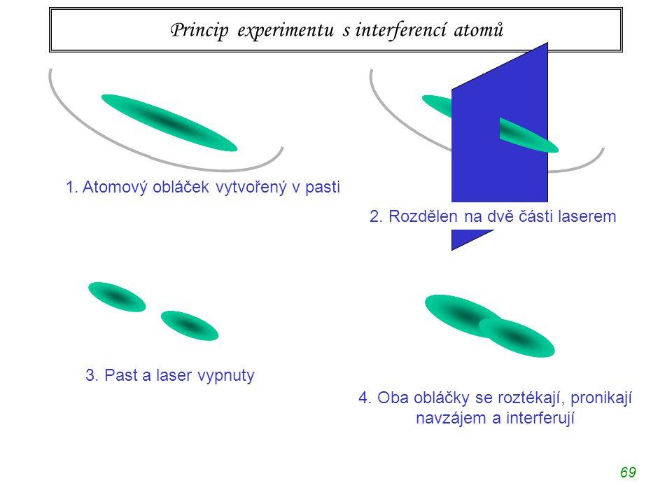 Princip experimentu s interferencí atomů