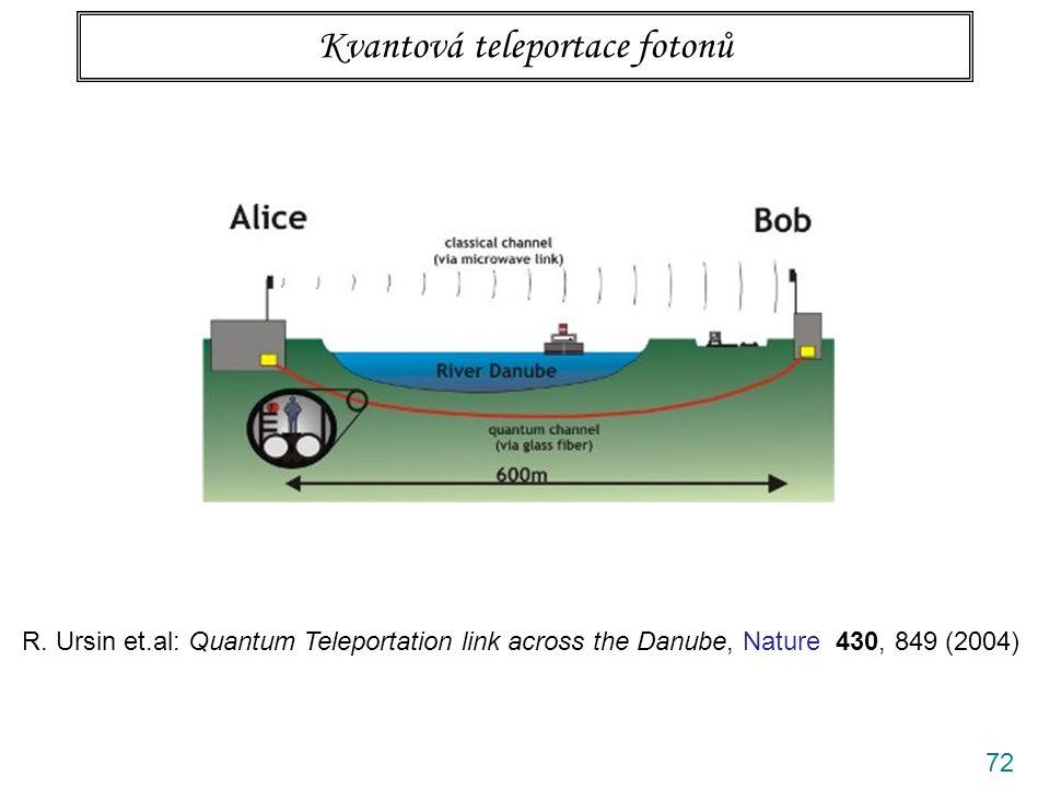 Kvantová teleportace fotonů