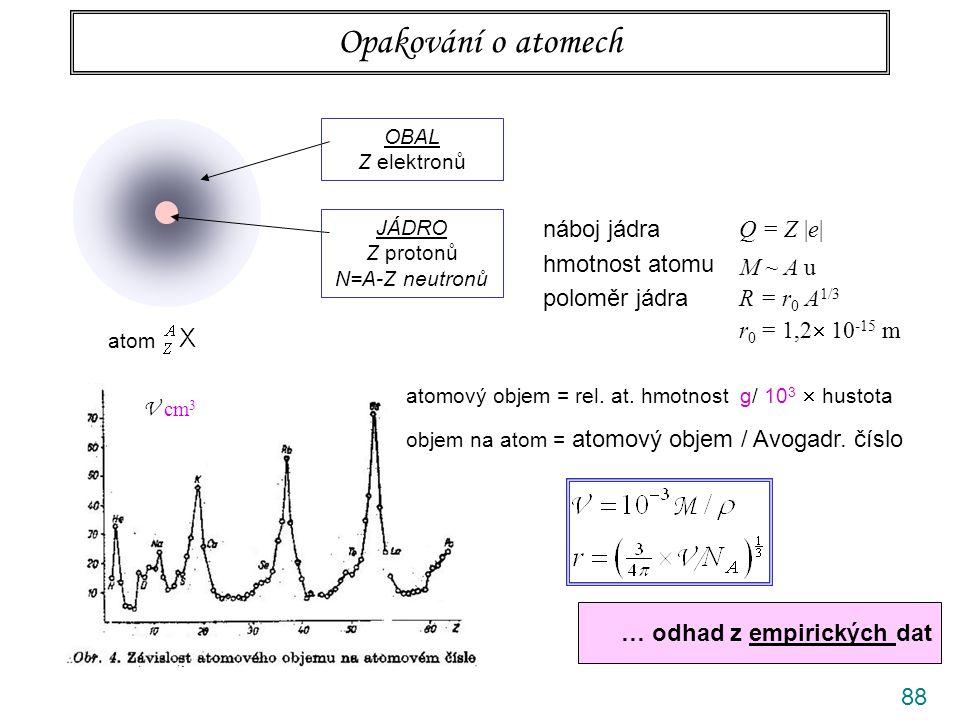 Opakování o atomech náboj jádra hmotnost atomu poloměr jádra Q = Z |e|