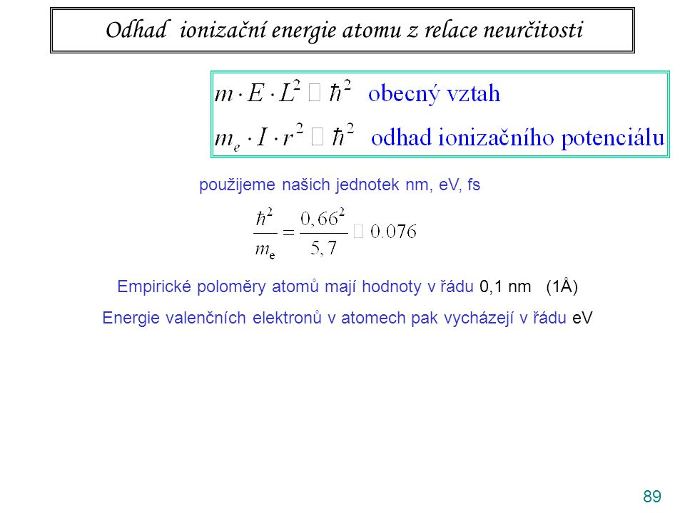 Odhad ionizační energie atomu z relace neurčitosti