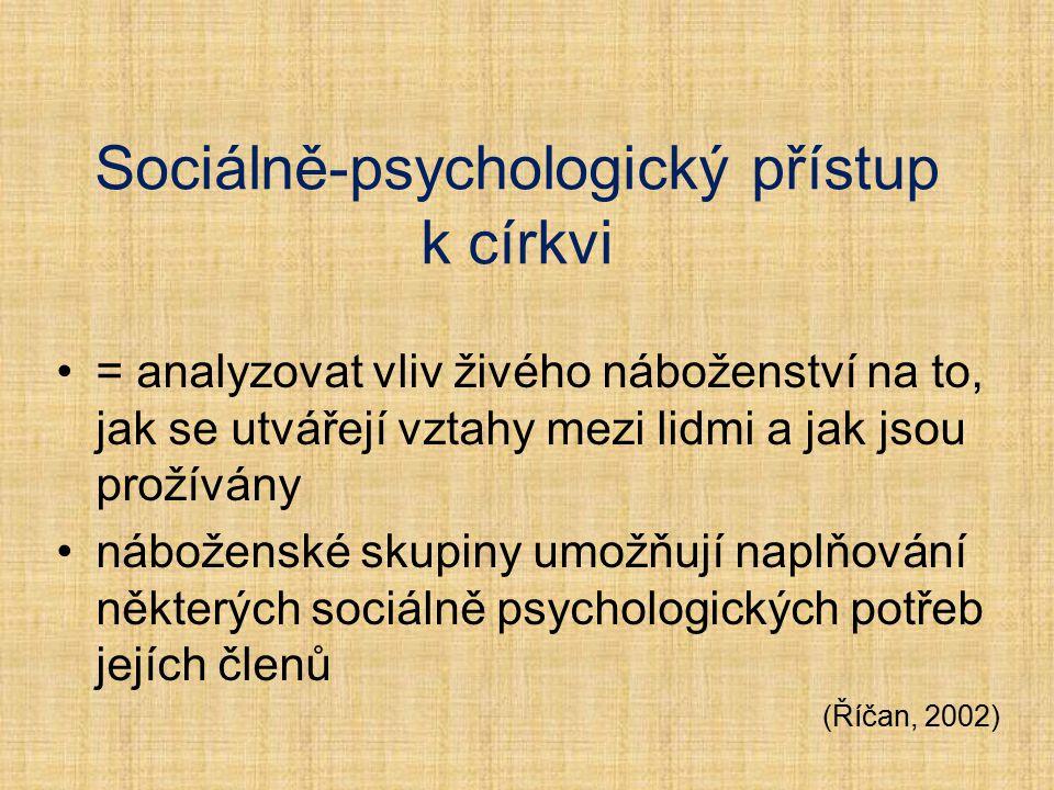 Sociálně-psychologický přístup k církvi