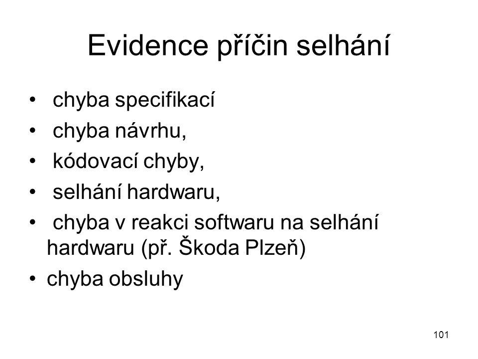 Evidence příčin selhání