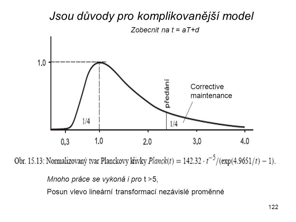 Jsou důvody pro komplikovanější model