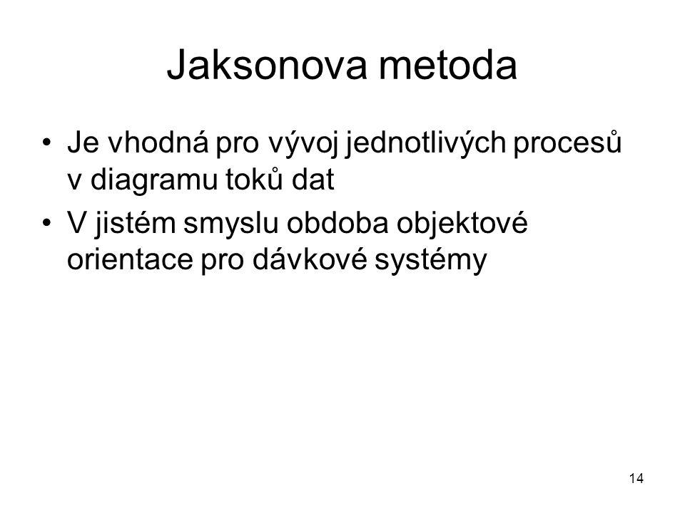 Jaksonova metoda Je vhodná pro vývoj jednotlivých procesů v diagramu toků dat.