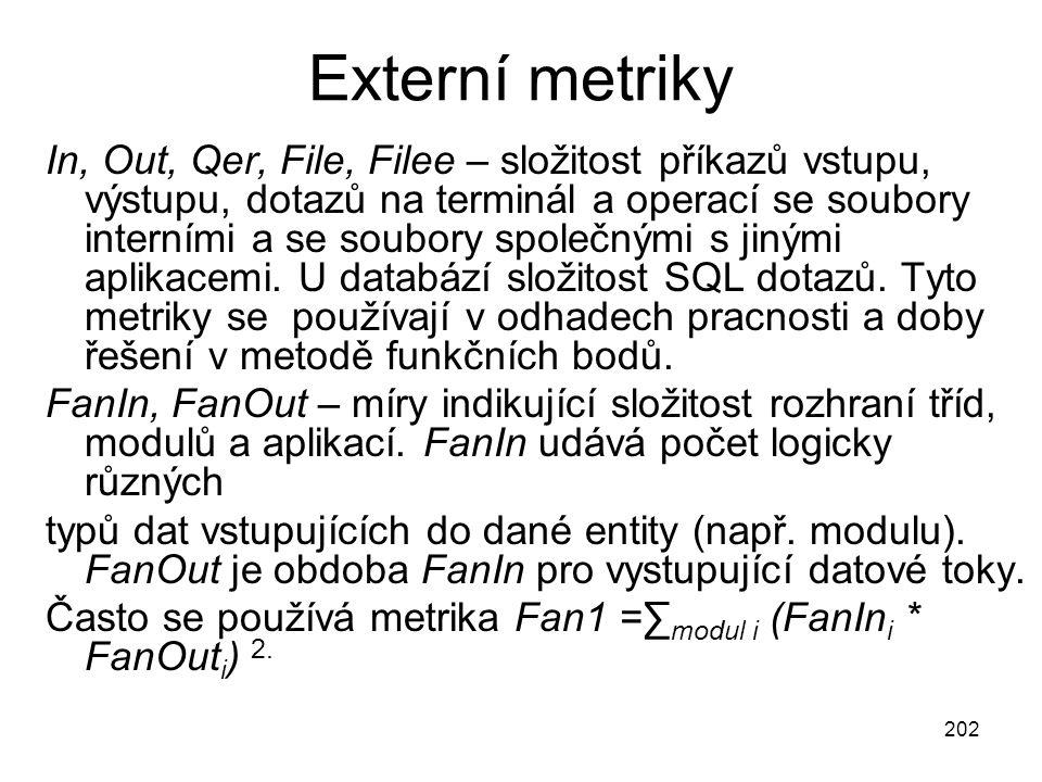 Externí metriky