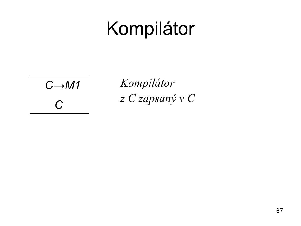 Kompilátor Kompilátor z C zapsaný v C C→M1 C