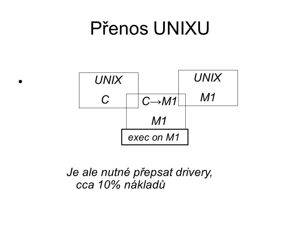 Přenos UNIXU UNIX UNIX M1 C C→M1 M1 exec on M1