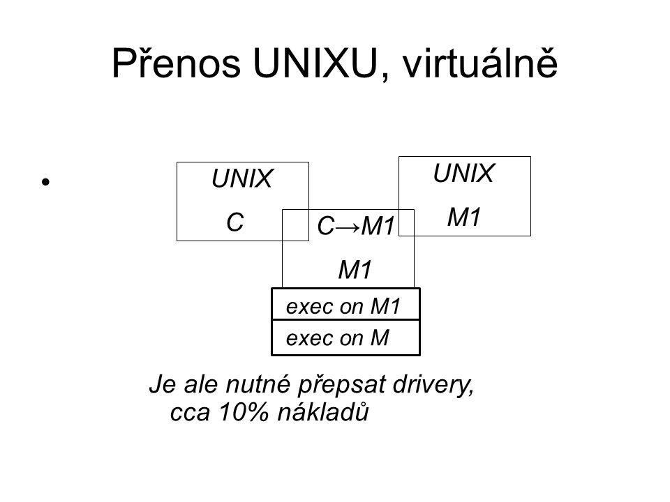 Přenos UNIXU, virtuálně