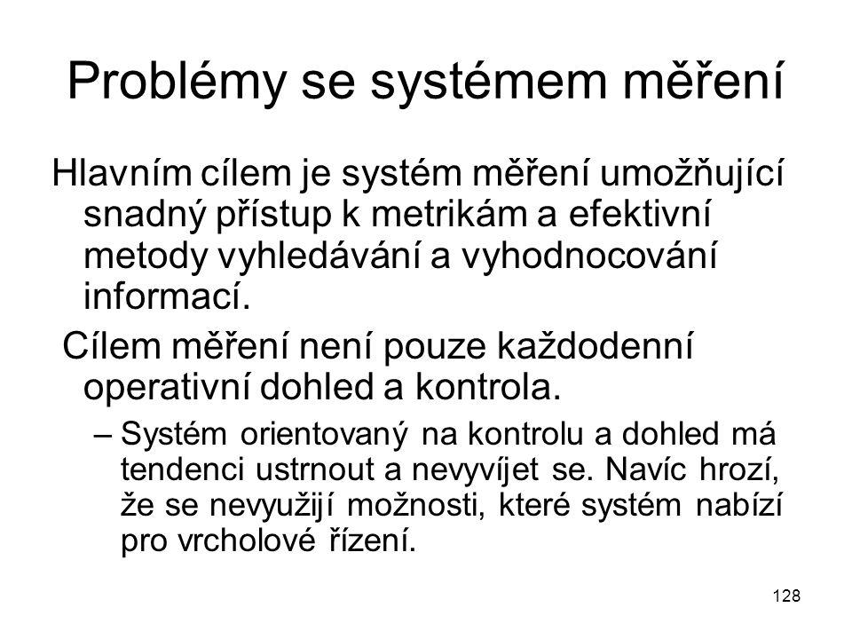 Problémy se systémem měření