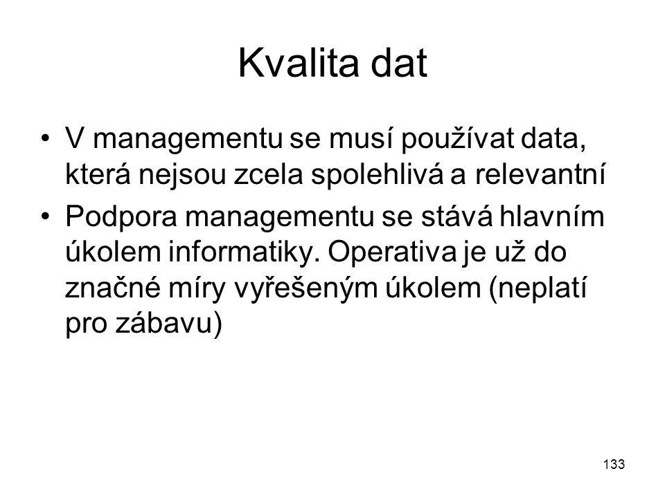 Kvalita dat V managementu se musí používat data, která nejsou zcela spolehlivá a relevantní.