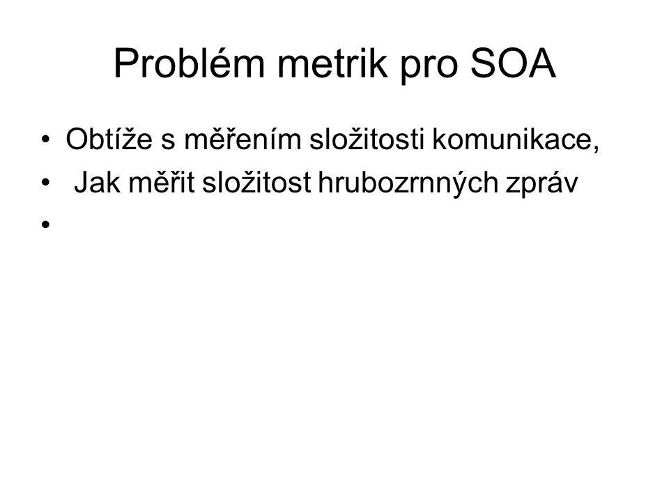 Problém metrik pro SOA Obtíže s měřením složitosti komunikace,