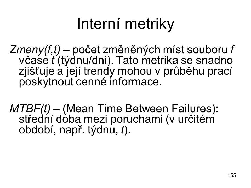 Interní metriky