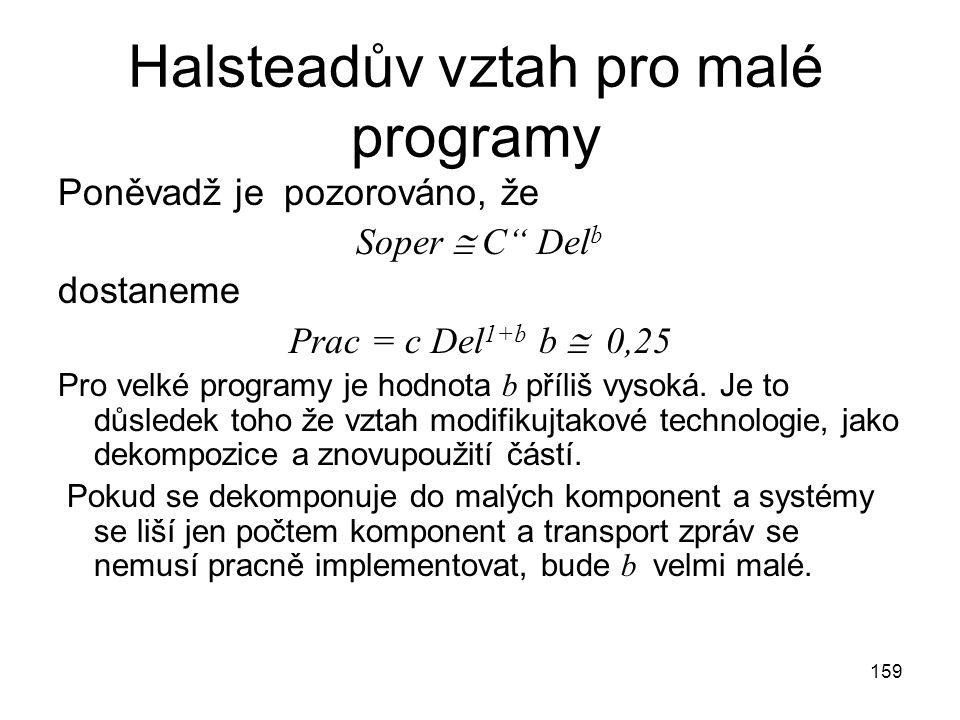 Halsteadův vztah pro malé programy