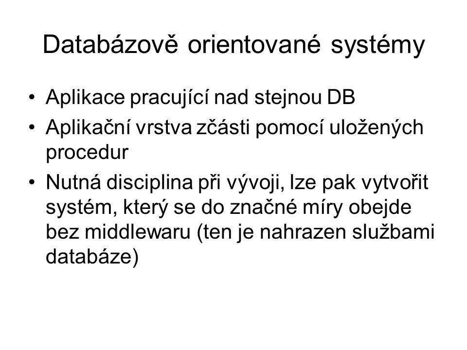 Databázově orientované systémy