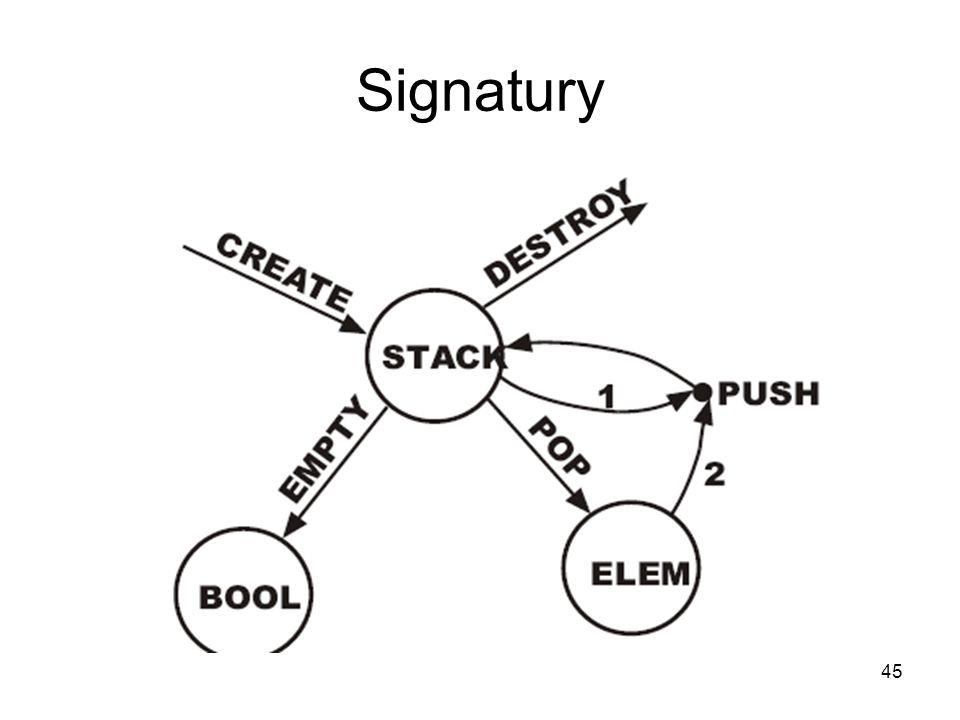 Signatury