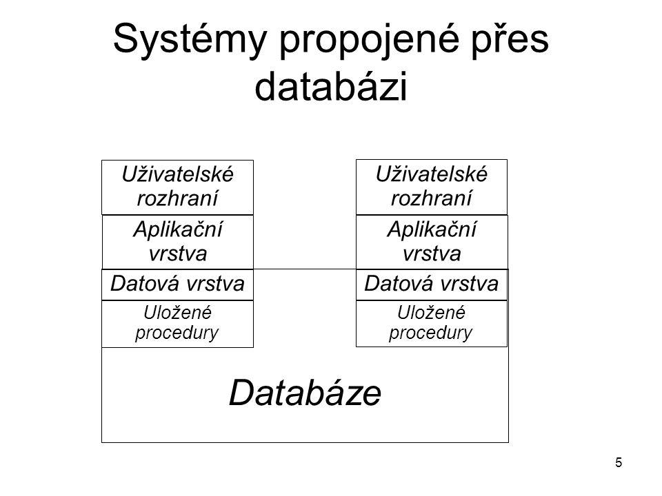 Systémy propojené přes databázi
