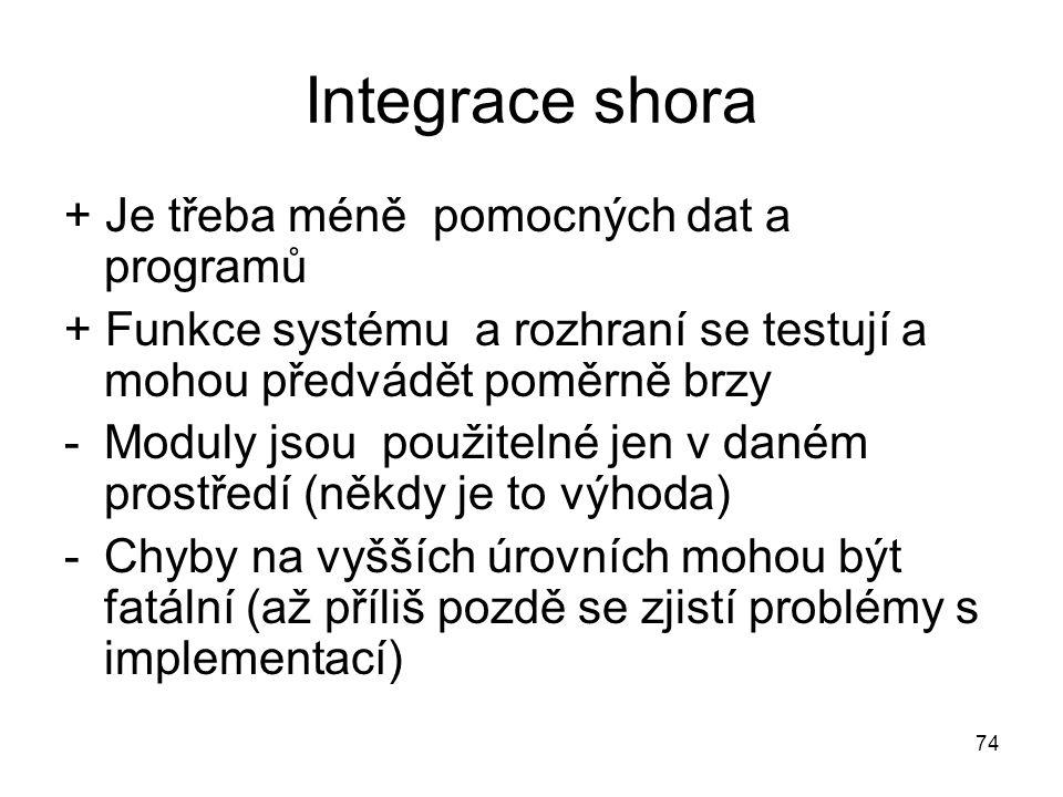 Integrace shora + Je třeba méně pomocných dat a programů