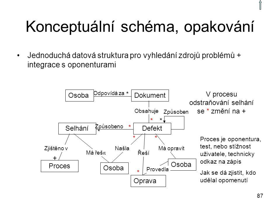 Konceptuální schéma, opakování