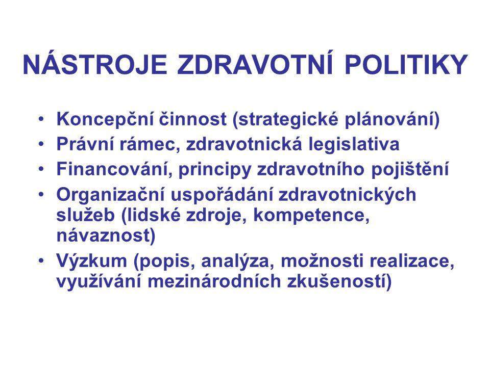 NÁSTROJE ZDRAVOTNÍ POLITIKY