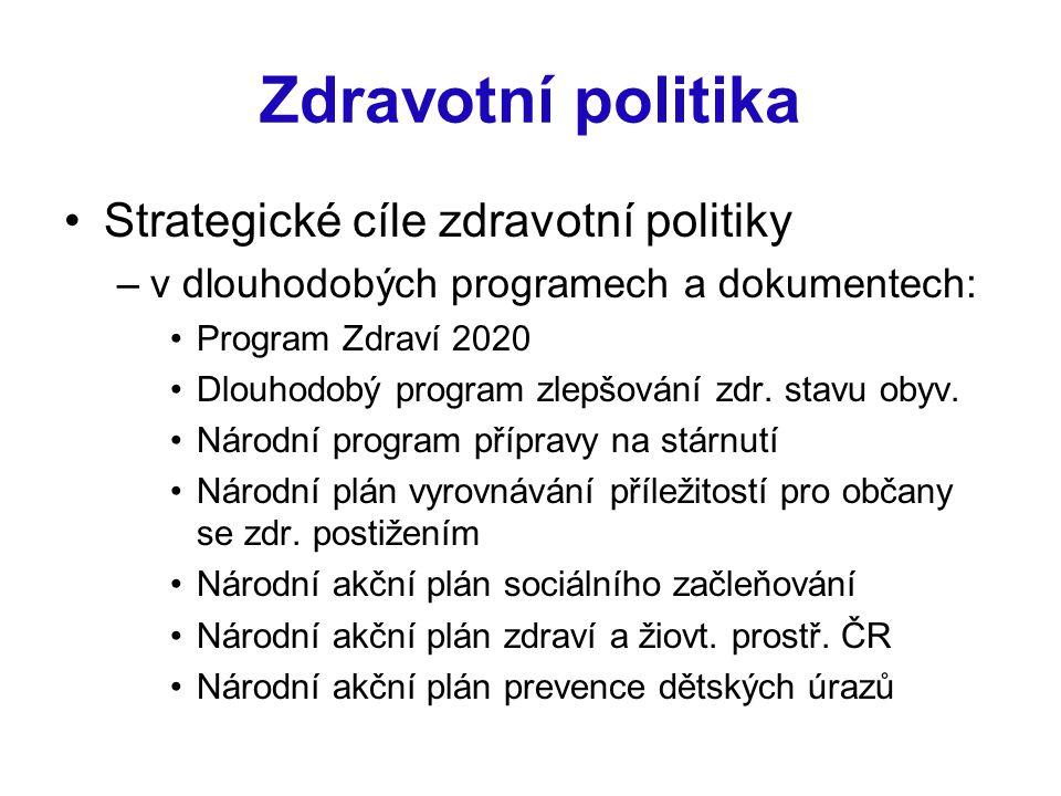 Zdravotní politika Strategické cíle zdravotní politiky