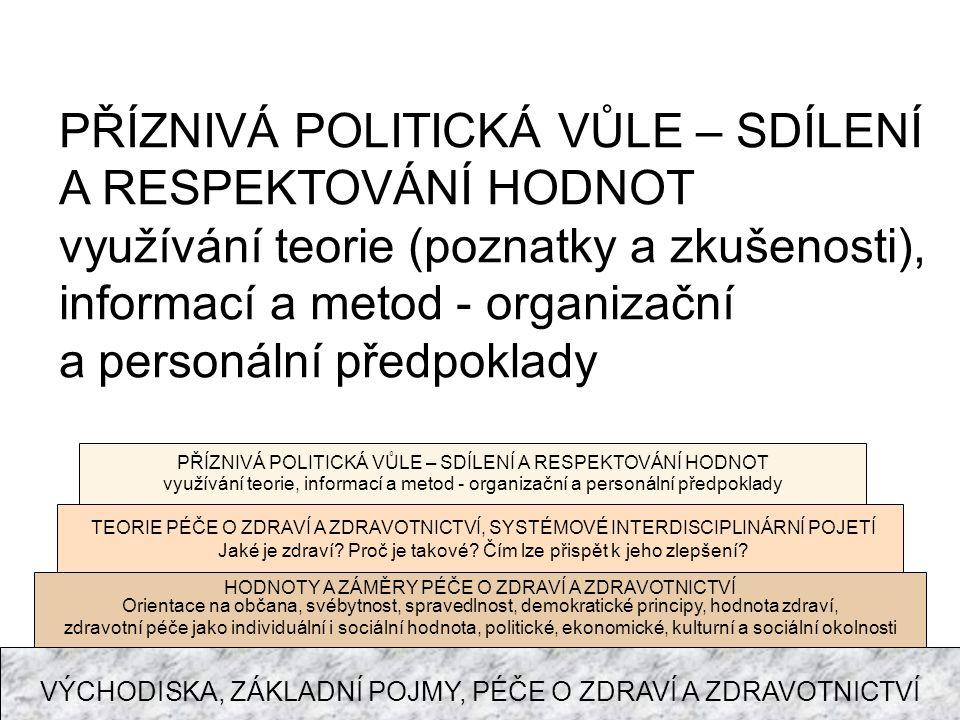 PŘÍZNIVÁ POLITICKÁ VŮLE – SDÍLENÍ A RESPEKTOVÁNÍ HODNOT