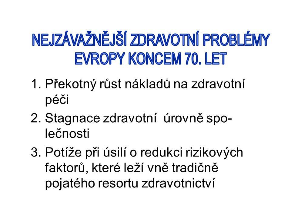 NEJZÁVAŽNĚJŠÍ ZDRAVOTNÍ PROBLÉMY