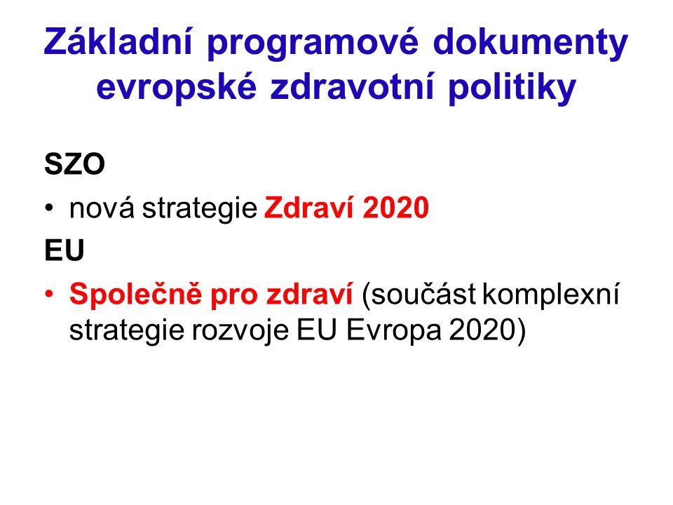 Základní programové dokumenty evropské zdravotní politiky