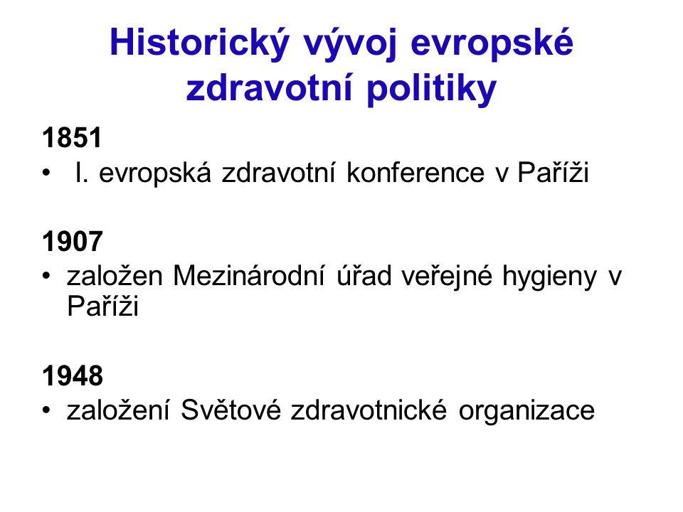 Historický vývoj evropské zdravotní politiky