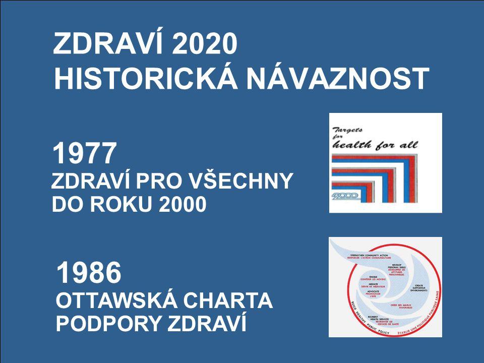 ZDRAVÍ 2020 HISTORICKÁ NÁVAZNOST